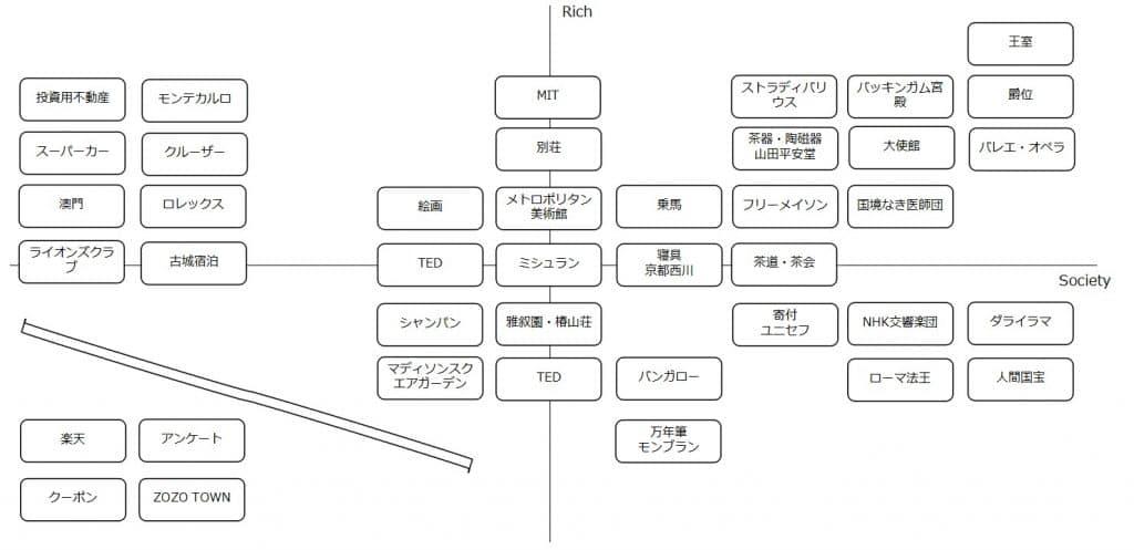 顧客キーワードマップ