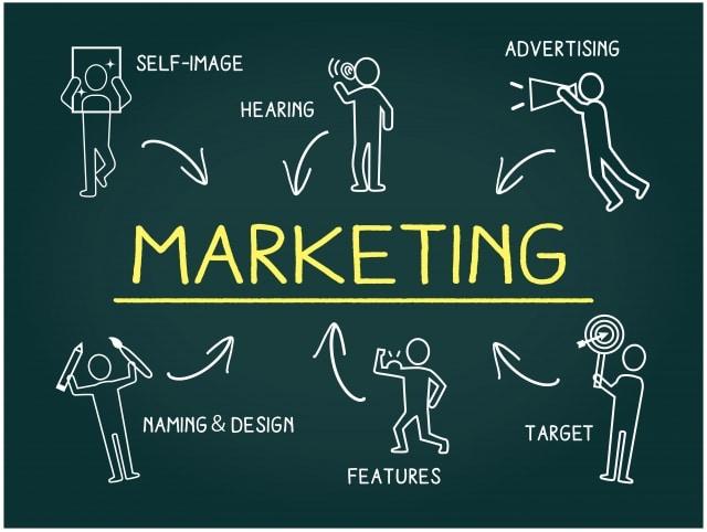 Webマーケティングモデル